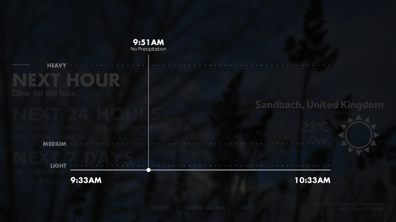 Foresight screenshot